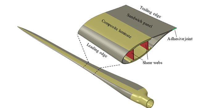 A image of a wind turbine blade and a cut from the wind turbine blade